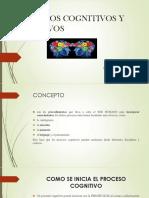 Procesos Cognitivos y Afectivos 2.Pptx