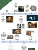 Linea Del Tiempo 1521-1821