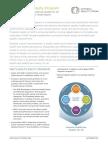 NQF Health Equity Program Fact Sheet