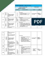 6° - Taller de Lectura - Planificación Semestral