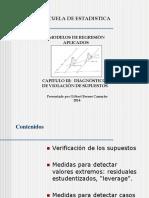 III. Diagnósticos de Violación de Supuestos 2015