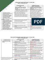 Worksheet_ Rancangan Kd Fisika Paket C_jkt 2015