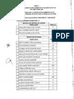 LIMA CAS 037- Resultado de Evaluación de Conocimientos