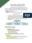 220801205-State-centre-State-Relation-vasanth.doc