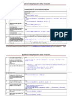 Hypotheses Testing I & II_command sheet.pdf
