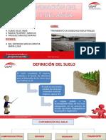 Contaminación Del Suelo y Del Agua