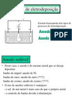 Eletrodeposição