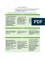 Educacion Didactica y Pedagogia