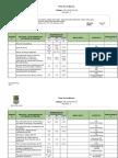 Plantilla Plan Auditoría