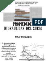 Propiedades Hidraulicas de Suelos