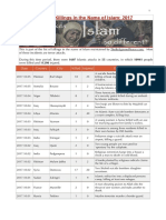 List of Islamic Terror Attacks 2017