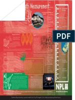 History of Length Meas Poster