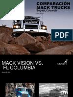 Mack Frente a Los Competidores FL En