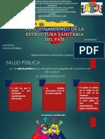 Funcionamiento de La Estructura Sanitaria Del País (venezuela)