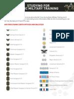 Studying for Basic Military Training