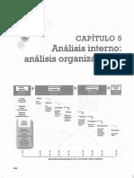 ANALISIS_INTERNO_DE_LA_ORGANIZACION.pdf