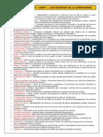 Fiche de Synthèse - Chap 1 - Les Sources de La Croissance (2012-2013)