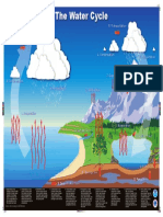 hydro2010.pdf