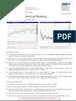 Market Technical Reading