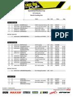 Results Seeding Run - Specialized RDC #6 Innsbruck 2017