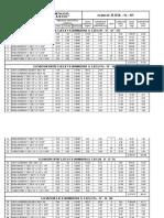 Plantilla Metrado de Elevaciones de Armaduras Sector 1b y 1c