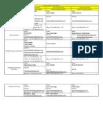 Escalation Matrix for Employees