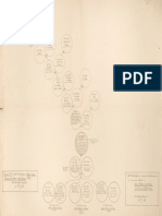 Genealogía de doña Juana Guerra de la Daga.