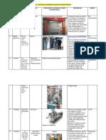 Catálogo de Empresas Automatizadas