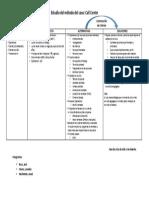 Caso - Call Center - Metodos Cuantitativos Para La TD