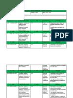 Planificación Unidad Mensual Marzo-Abril Cs Naturales 1