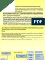 Instituciones Generales  Del Derecho Internacional Privado