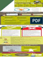 infografia-perfil-linkedin-perfecto.pdf