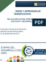 MaritzaMilena_MendezParrado_3.3Etapas.pptx