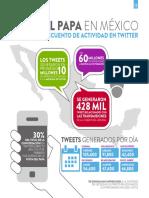 Infografía Actividad en Twitter Visita Del Papa Nielsen IBOPE 1