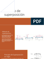 Método de Superposición