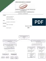 Mapa de Derecho Empresa