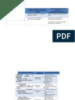 Taller Semana 2.- Investigación Cuantitava y Cualitativa Métodologia de La Investigación