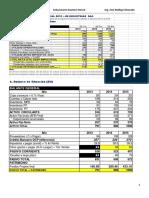 Solucionario Examen Parcial 2015-1