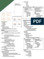 Resume Sistem Pengendalian Manajemen.pdf