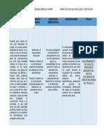 Mejoramiento de Suelos Arenosos Mediante El Uso de Columnas de Grava 1