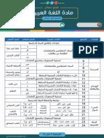 توزيع-سنوي-لغة-عربية-1.pdf