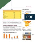 Estadísticas Hábitos Lectura INE 1