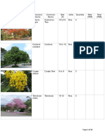 Plants List