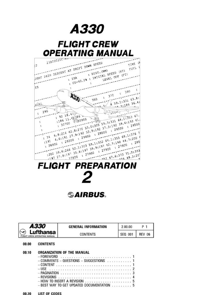 Aircraft Manual- Airbus A330 Flight Crew Operating Manual