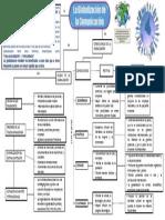 la globalizacion de la comunicacion  5° FCC I BIM.pptx