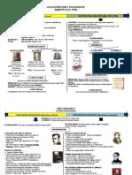 la ilustracion y precursores de lperu.doc