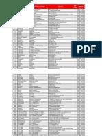 Direcciones_Banco_Estado.pdf