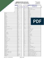 Standard Abbreviation List by Siemens 14