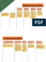 Empresas Del Sistema Financiero Nacional 01