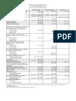 Academic Calendar 17 18-Undergraduate-semestral